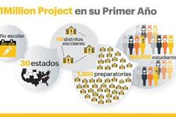 El 1Million Project de Sprint conectará a 180.000 estudiantes de Estados Unidos
